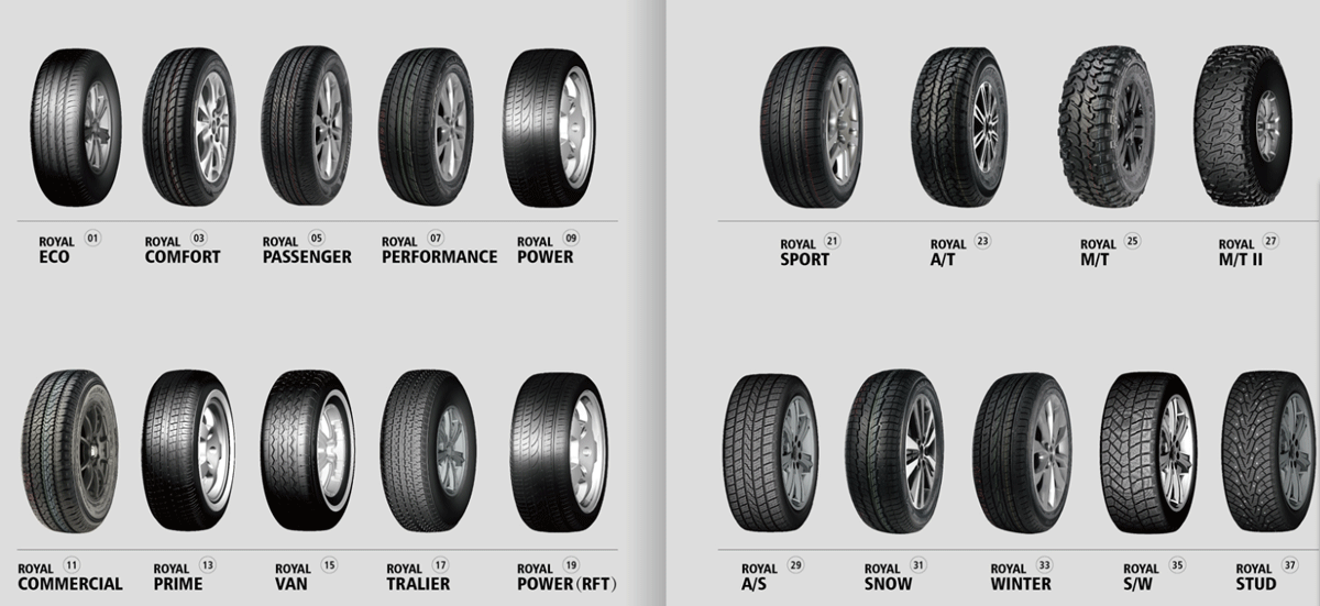 ROYAL BLACK TYRE MANUFACTURER ,FACTORY,SUPPLIER.